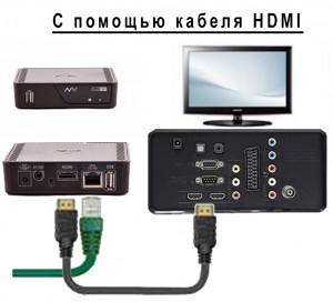2 HDMI